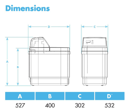 Dimensions-for-NSC9PRO